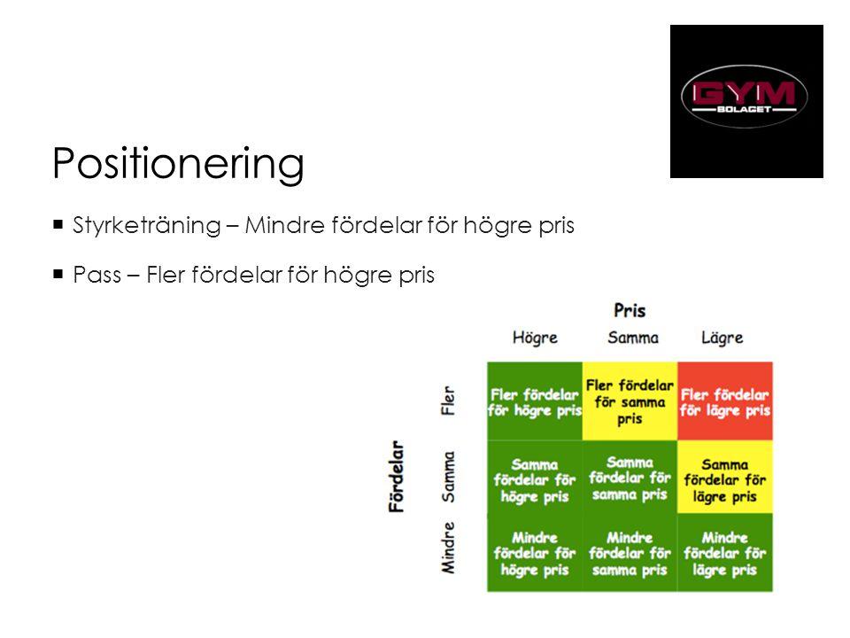 Positionering  Styrketräning – Mindre fördelar för högre pris  Pass – Fler fördelar för högre pris