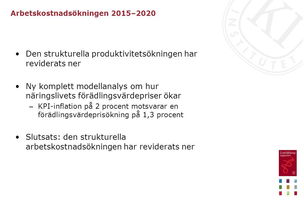 Arbetskostnadsökningen 2015–2020 Den strukturella produktivitetsökningen har reviderats ner Ny komplett modellanalys om hur näringslivets förädlingsvä