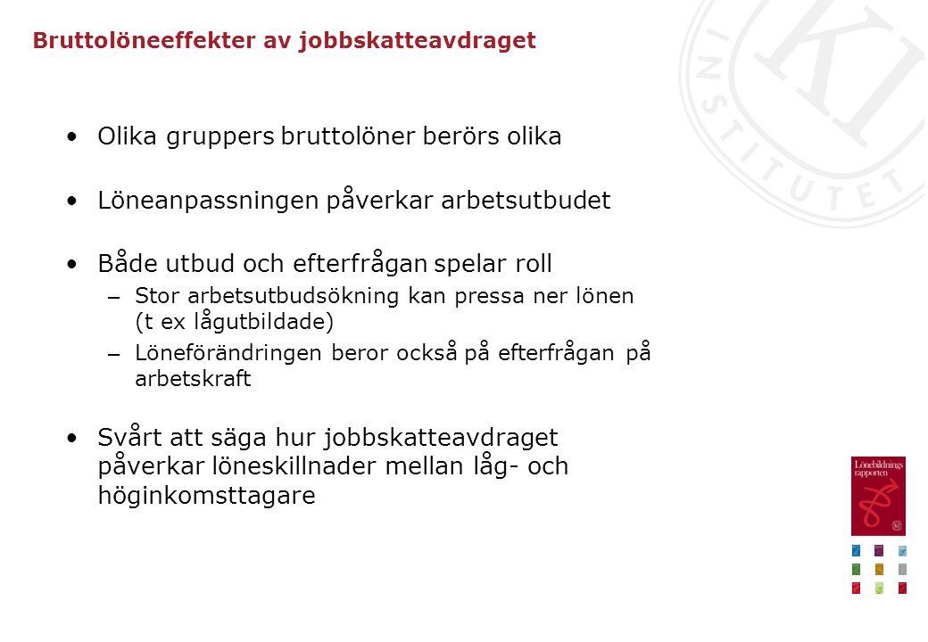 Bruttolöneeffekter av jobbskatteavdraget Olika gruppers bruttolöner berörs olika Löneanpassningen påverkar arbetsutbudet Både utbud och efterfrågan sp