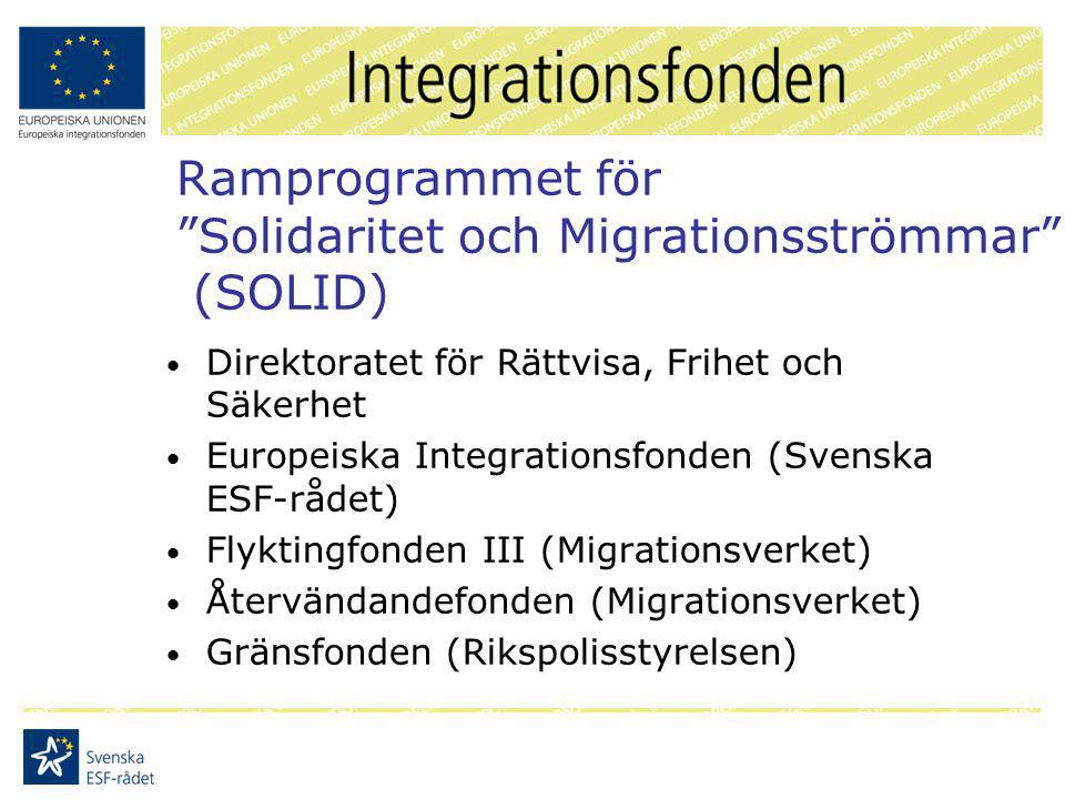 Ramprogrammet för Solidaritet och Migrationsströmmar (SOLID) Direktoratet för Rättvisa, Frihet och Säkerhet Europeiska Integrationsfonden (Svenska ESF-rådet) Flyktingfonden III (Migrationsverket) Återvändandefonden (Migrationsverket) Gränsfonden (Rikspolisstyrelsen)