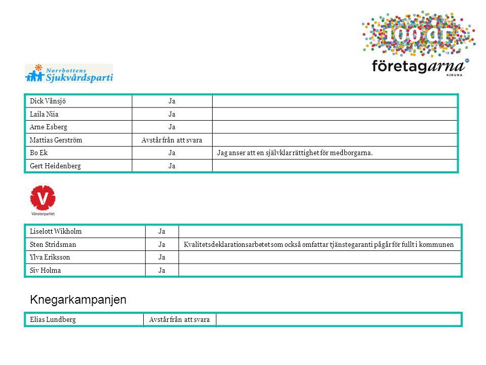 Liselott WikholmJa Sten StridsmanJaKvalitetsdeklarationsarbetet som också omfattar tjänstegaranti pågår för fullt i kommunen Ylva ErikssonJa Siv Holma