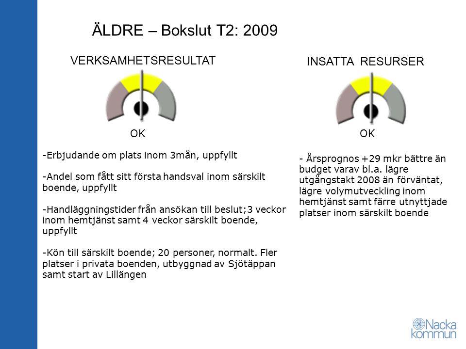 ÄLDRE – Bokslut T2: 2009 VERKSAMHETSRESULTAT INSATTA RESURSER OK -Erbjudande om plats inom 3mån, uppfyllt -Andel som fått sitt första handsval inom sä