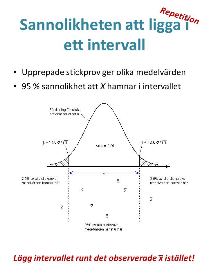 Sannolikheten att ligga i ett intervall Upprepade stickprov ger olika medelvärden 95 % sannolikhet att X hamnar i intervallet Lägg intervallet runt de
