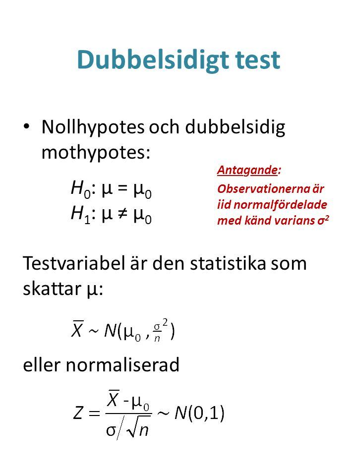 Dubbelsidigt test Nollhypotes och dubbelsidig mothypotes: H 0 : μ = μ 0 H 1 : μ ≠ μ 0 Testvariabel är den statistika som skattar μ: eller normaliserad