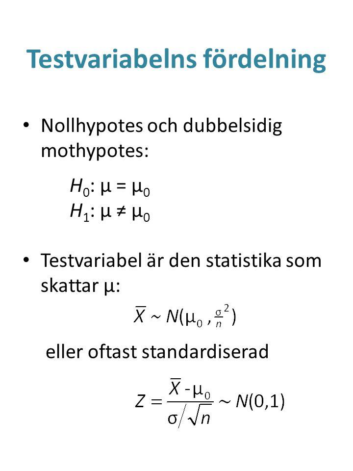 Testvariabelns fördelning Nollhypotes och dubbelsidig mothypotes: H 0 : μ = μ 0 H 1 : μ ≠ μ 0 Testvariabel är den statistika som skattar μ: eller ofta