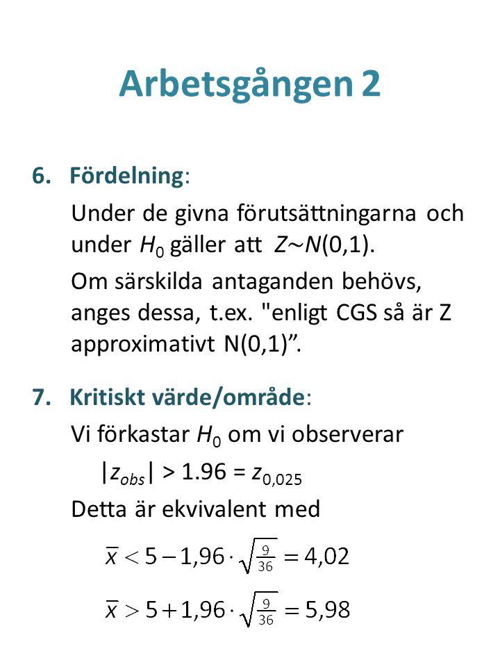 Arbetsgången 2 6.Fördelning: Under de givna förutsättningarna och under H 0 gäller att Z ∼ N(0,1). Om särskilda antaganden behövs, anges dessa, t.ex.