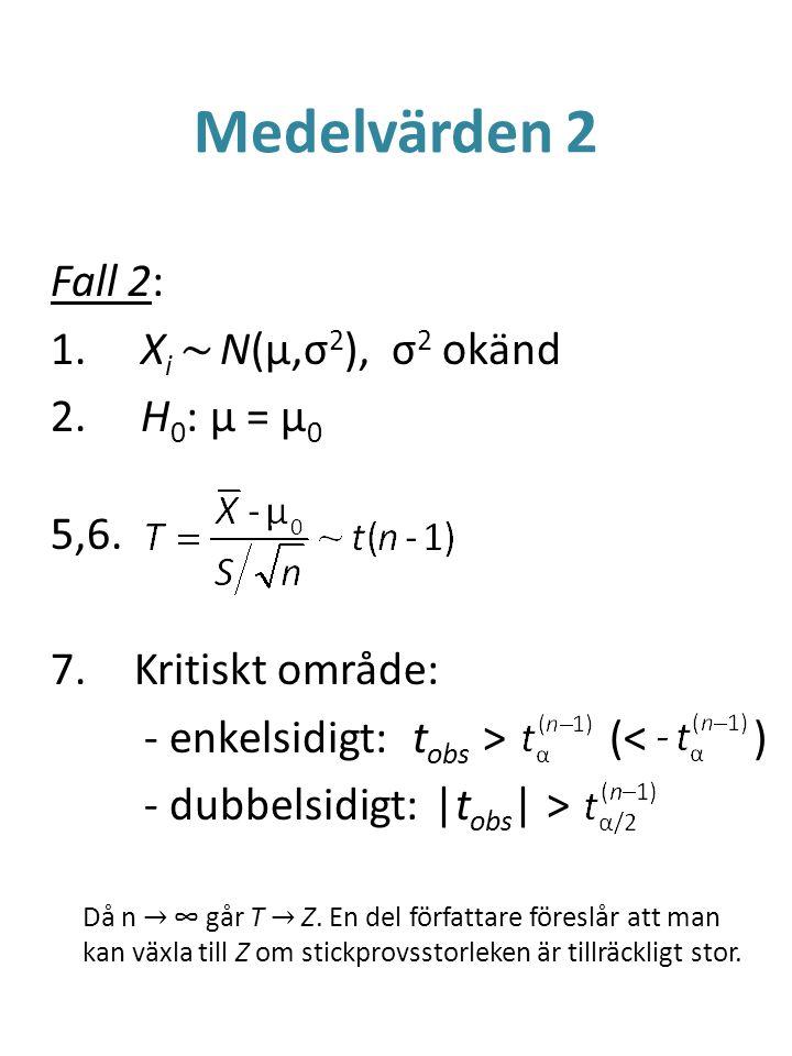 Medelvärden 2 Fall 2: 1. X i ~ N(μ,σ 2 ), σ 2 okänd 2. H 0 : μ = μ 0 5,6. 7.Kritiskt område: - enkelsidigt:t obs >(< ) - dubbelsidigt:|t obs | > Då n