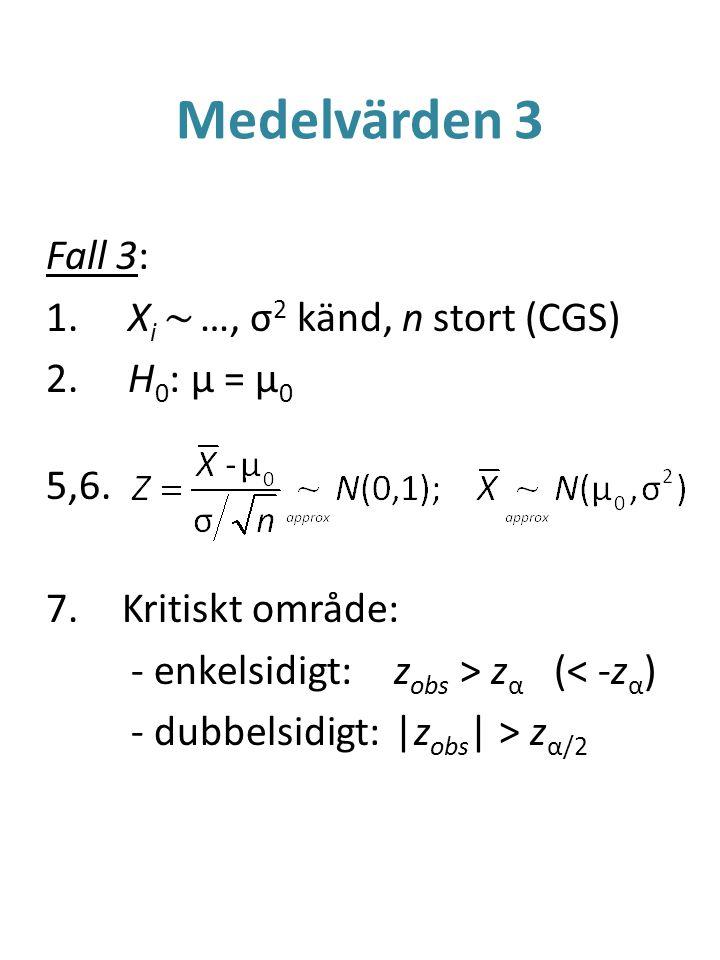 Medelvärden 3 Fall 3: 1. X i ~ …, σ 2 känd, n stort (CGS) 2. H 0 : μ = μ 0 5,6. 7.Kritiskt område: - enkelsidigt:z obs > z α (< -z α ) - dubbelsidigt: