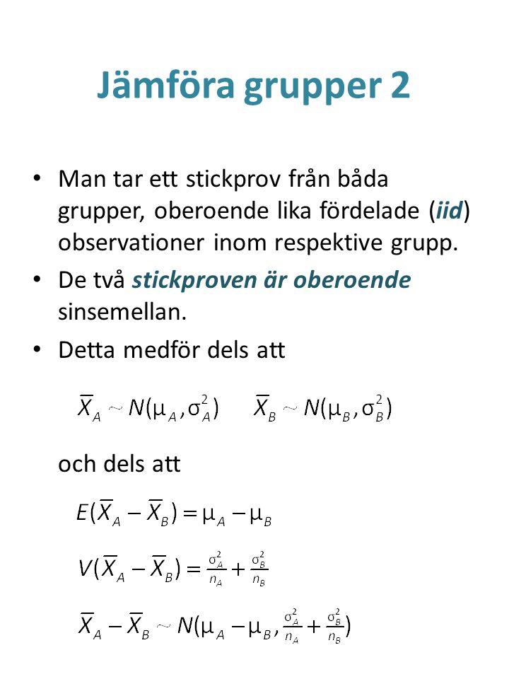 Jämföra grupper 2 Man tar ett stickprov från båda grupper, oberoende lika fördelade (iid) observationer inom respektive grupp. De två stickproven är o
