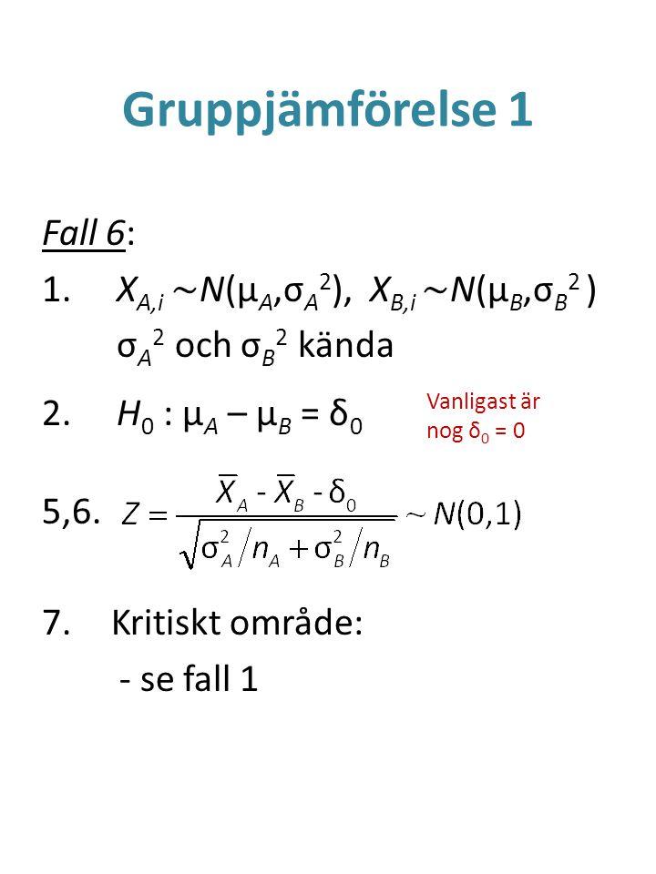 Gruppjämförelse 1 Fall 6: 1. X A,i ~ N(μ A,σ A 2 ), X B,i ~ N(μ B,σ B 2 ) σ A 2 och σ B 2 kända 2. H 0 : μ A – μ B = δ 0 5,6. 7.Kritiskt område: - se