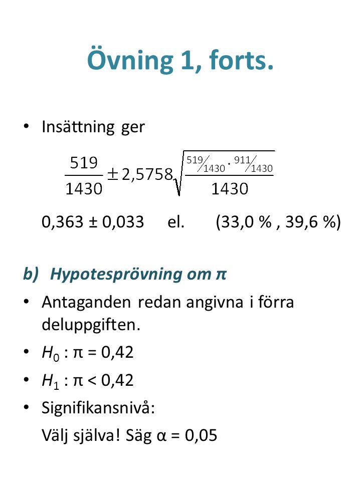 Övning 1, forts. Insättning ger 0,363 ± 0,033el.(33,0 %, 39,6 %) b)Hypotesprövning om π Antaganden redan angivna i förra deluppgiften. H 0 : π = 0,42