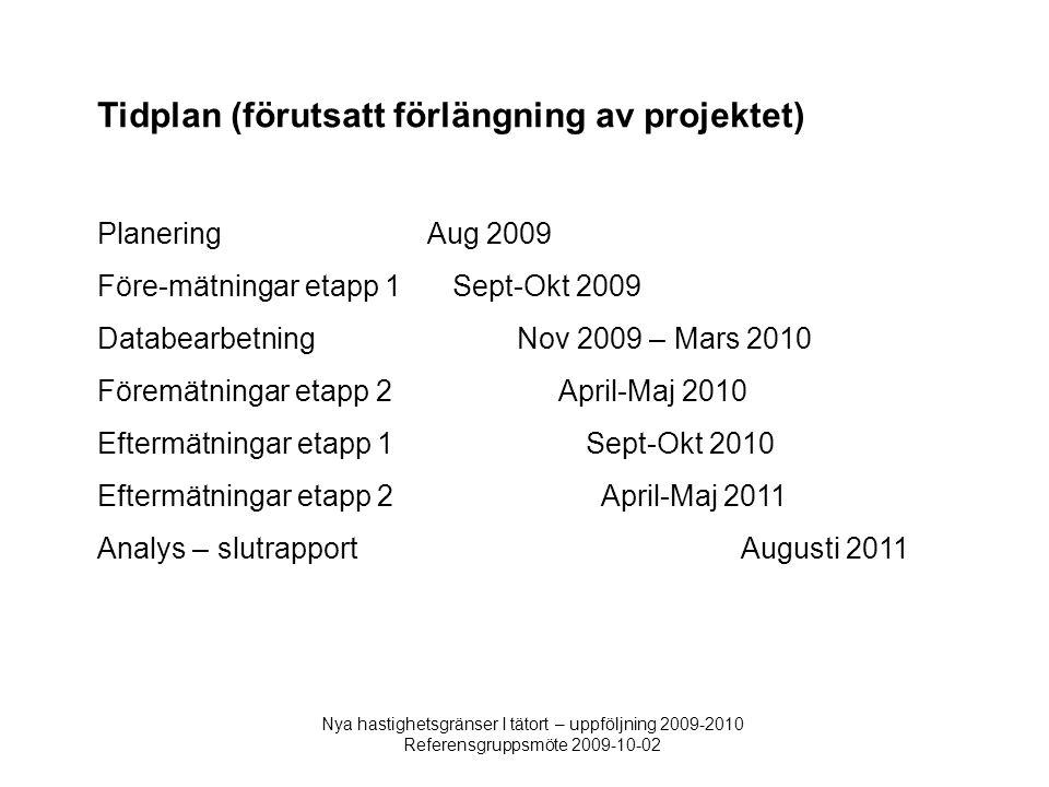 Nya hastighetsgränser I tätort – uppföljning 2009-2010 Referensgruppsmöte 2009-10-02 Tidplan (förutsatt förlängning av projektet) Planering Aug 2009 F