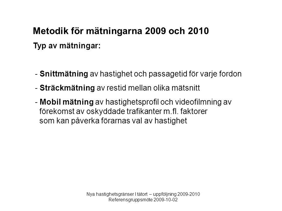 Nya hastighetsgränser I tätort – uppföljning 2009-2010 Referensgruppsmöte 2009-10-02 Metodik för mätningarna 2009 och 2010 Typ av mätningar: - Snittmätning av hastighet och passagetid för varje fordon - Sträckmätning av restid mellan olika mätsnitt - Mobil mätning av hastighetsprofil och videofilmning av förekomst av oskyddade trafikanter m.fl.