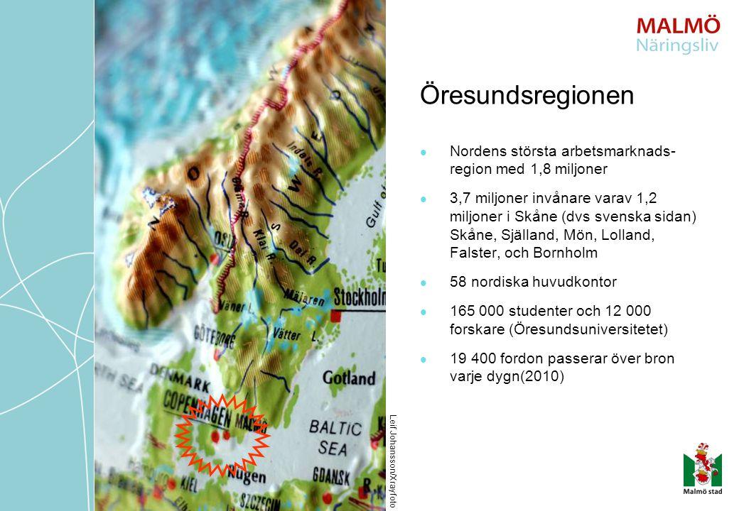 Öresundsregionen Nordens största arbetsmarknads- region med 1,8 miljoner 3,7 miljoner invånare varav 1,2 miljoner i Skåne (dvs svenska sidan) Skåne, Själland, Mön, Lolland, Falster, och Bornholm 58 nordiska huvudkontor 165 000 studenter och 12 000 forskare (Öresundsuniversitetet) 19 400 fordon passerar över bron varje dygn(2010) Leif Johansson/Xrayfoto