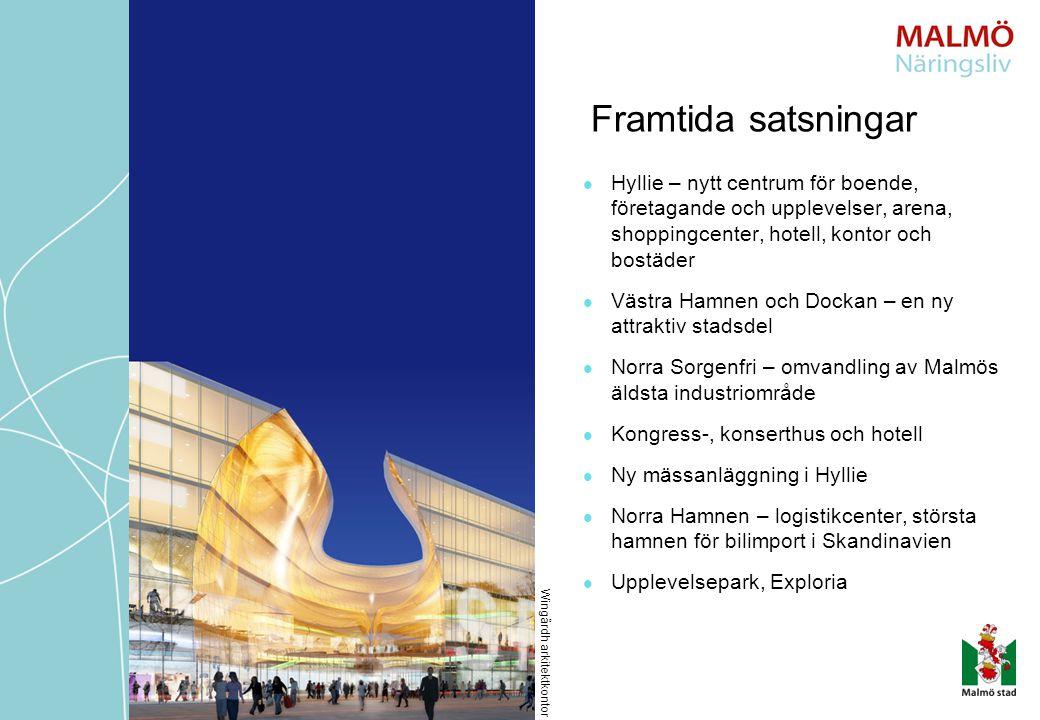 Framtida satsningar Hyllie – nytt centrum för boende, företagande och upplevelser, arena, shoppingcenter, hotell, kontor och bostäder Västra Hamnen oc