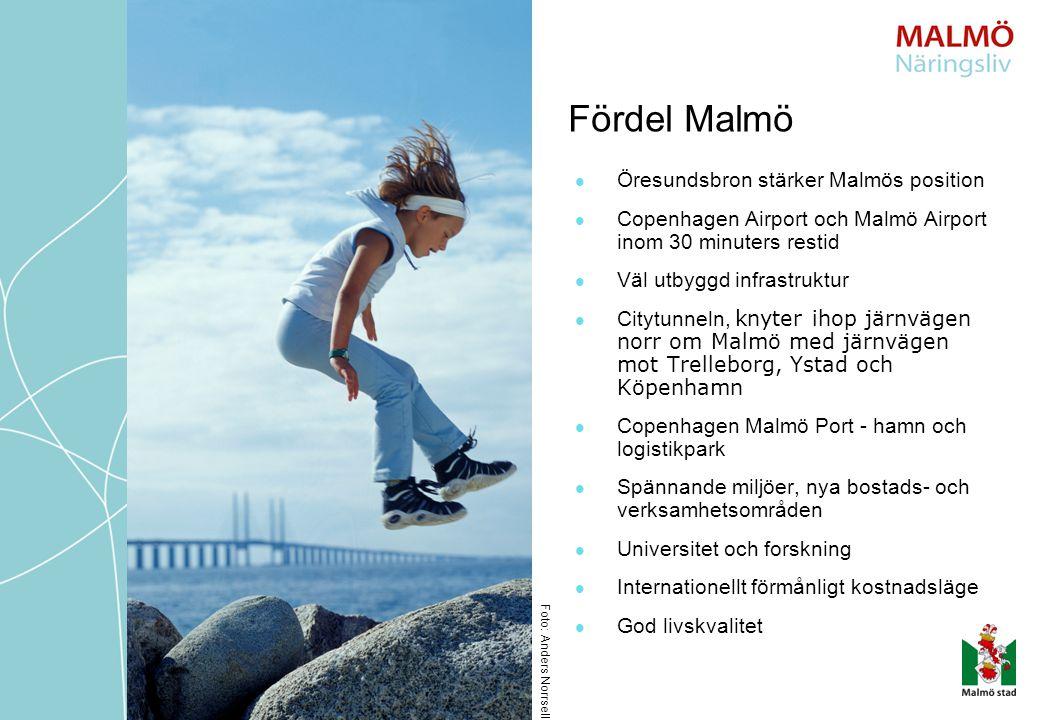 Fördel Malmö Öresundsbron stärker Malmös position Copenhagen Airport och Malmö Airport inom 30 minuters restid Väl utbyggd infrastruktur Citytunneln,