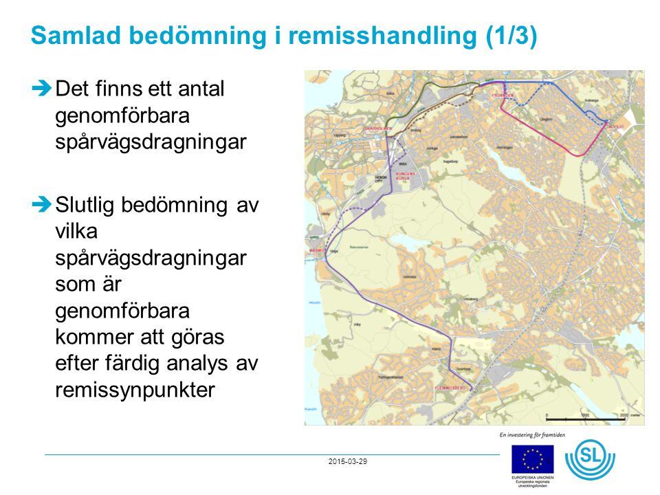 2015-03-295 Samlad bedömning i remisshandling (1/3)  Det finns ett antal genomförbara spårvägsdragningar  Slutlig bedömning av vilka spårvägsdragnin
