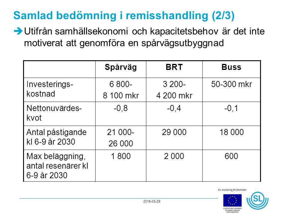 2015-03-296 Samlad bedömning i remisshandling (2/3)  Utifrån samhällsekonomi och kapacitetsbehov är det inte motiverat att genomföra en spårvägsutbyg