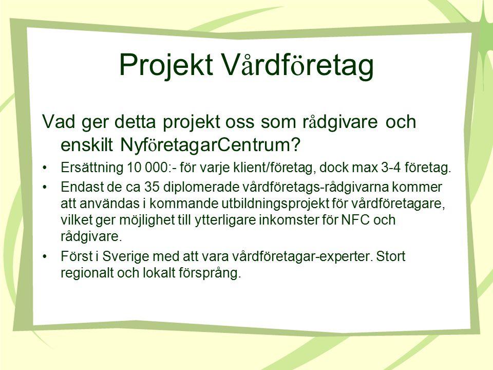 Projekt V å rdf ö retag Vad ger detta projekt oss som r å dgivare och enskilt Nyf ö retagarCentrum.