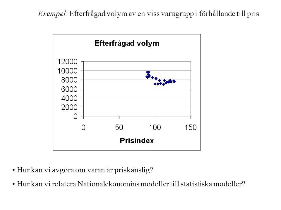 Exempel: Efterfrågad volym av en viss varugrupp i förhållande till pris Hur kan vi avgöra om varan är priskänslig? Hur kan vi relatera Nationalekonomi