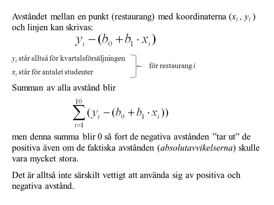 Avståndet mellan en punkt (restaurang) med koordinaterna (x i, y i ) och linjen kan skrivas: y i står alltså för kvartalsförsäljningen x i står för an