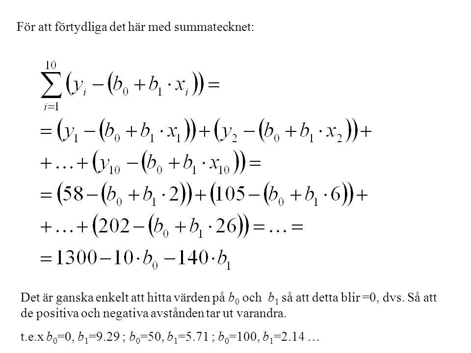 För att förtydliga det här med summatecknet: Det är ganska enkelt att hitta värden på b 0 och b 1 så att detta blir =0, dvs. Så att de positiva och ne