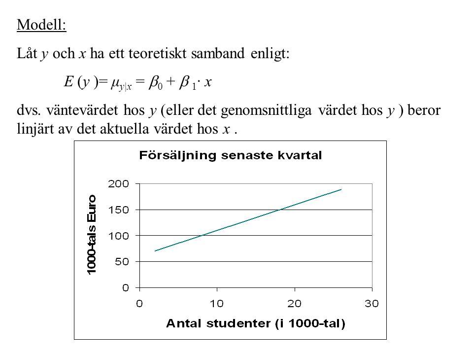 Modell: Låt y och x ha ett teoretiskt samband enligt: E (y )= μ y|x =  0 +  1 · x dvs. väntevärdet hos y (eller det genomsnittliga värdet hos y ) be