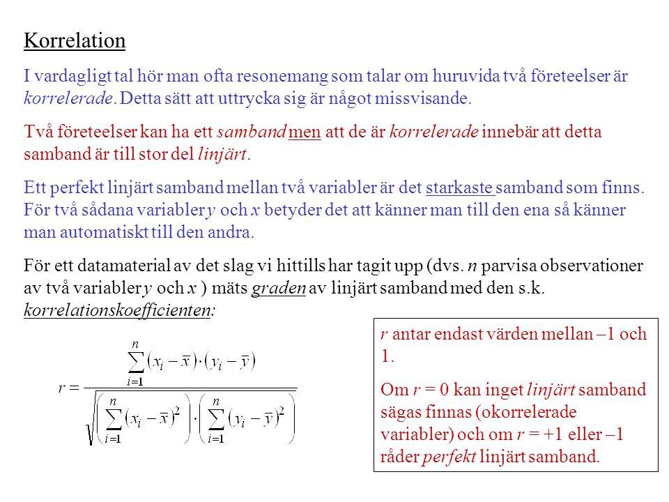 Korrelation I vardagligt tal hör man ofta resonemang som talar om huruvida två företeelser är korrelerade.