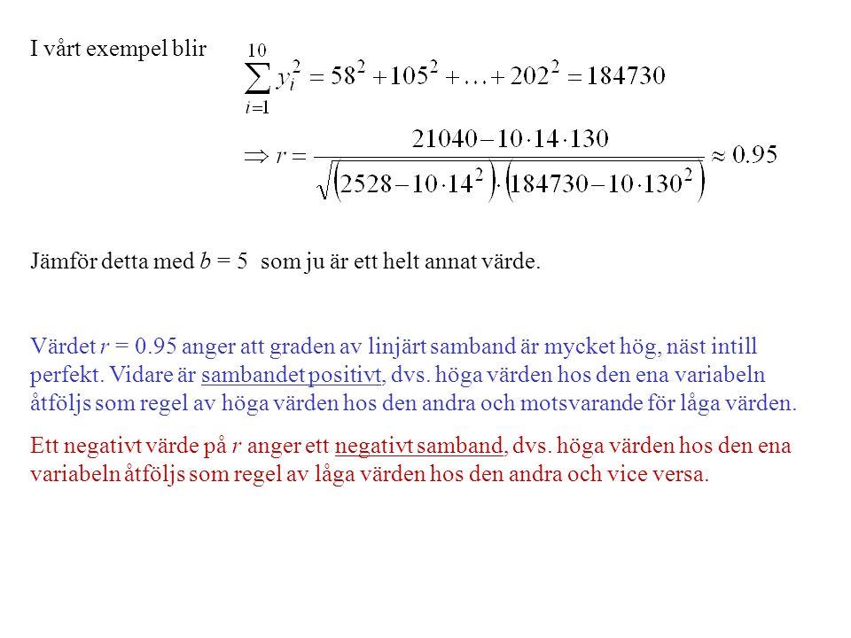 I vårt exempel blir Jämför detta med b = 5 som ju är ett helt annat värde. Värdet r = 0.95 anger att graden av linjärt samband är mycket hög, näst int