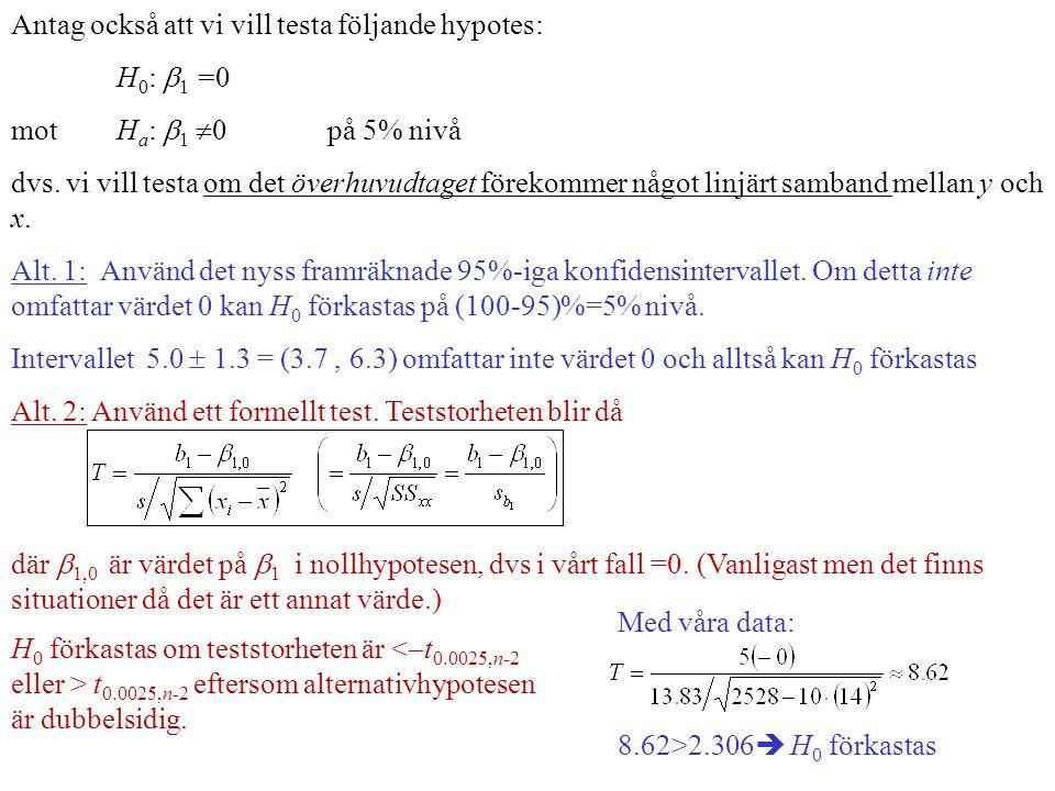 Antag också att vi vill testa följande hypotes: H 0 :  1 =0 motH a :  1  0på 5% nivå dvs. vi vill testa om det överhuvudtaget förekommer något linj