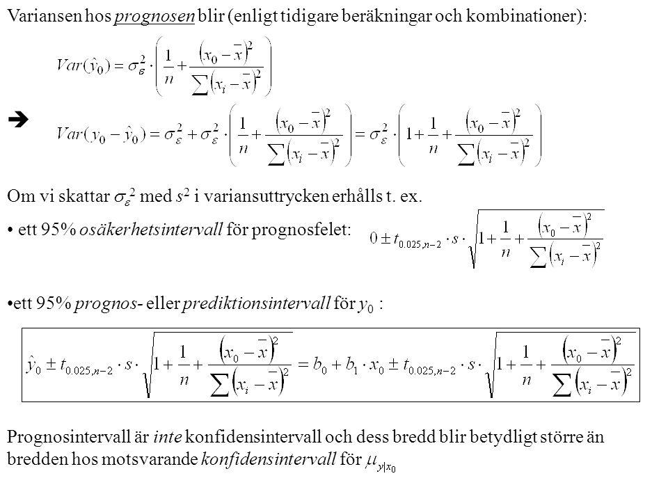 Variansen hos prognosen blir (enligt tidigare beräkningar och kombinationer):  Om vi skattar   2 med s 2 i variansuttrycken erhålls t. ex. ett 95%