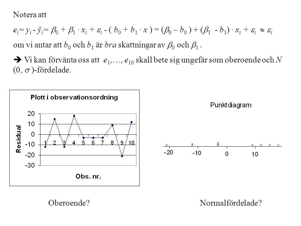 Notera att e i = y i - ŷ i =  0 +  1 · x i +  i - ( b 0 + b 1 · x ) = (  0 – b 0 ) + (  1 - b 1 ) · x i +  i   i om vi antar att b 0 och b 1 ä