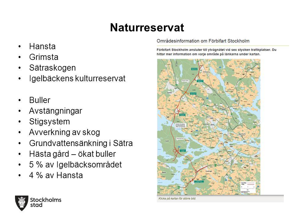 Naturreservat Hansta Grimsta Sätraskogen Igelbäckens kulturreservat Buller Avstängningar Stigsystem Avverkning av skog Grundvattensänkning i Sätra Häs