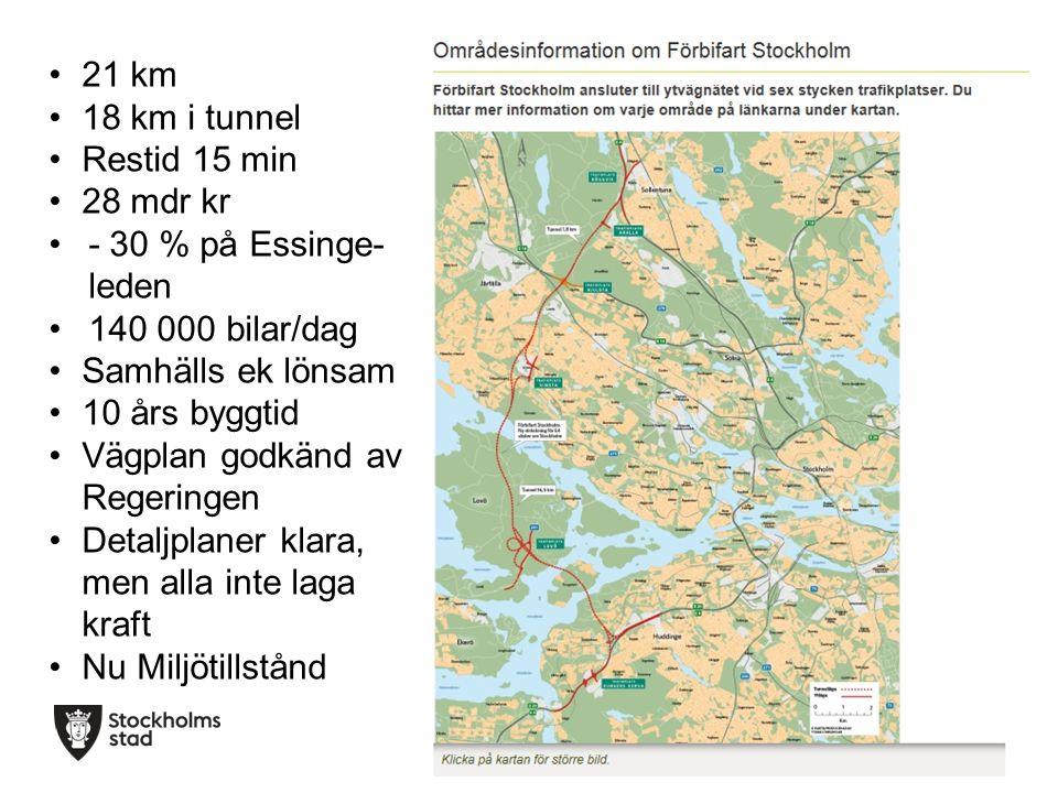 21 km 18 km i tunnel Restid 15 min 28 mdr kr - 30 % på Essinge- leden 140 000 bilar/dag Samhälls ek lönsam 10 års byggtid Vägplan godkänd av Regeringe