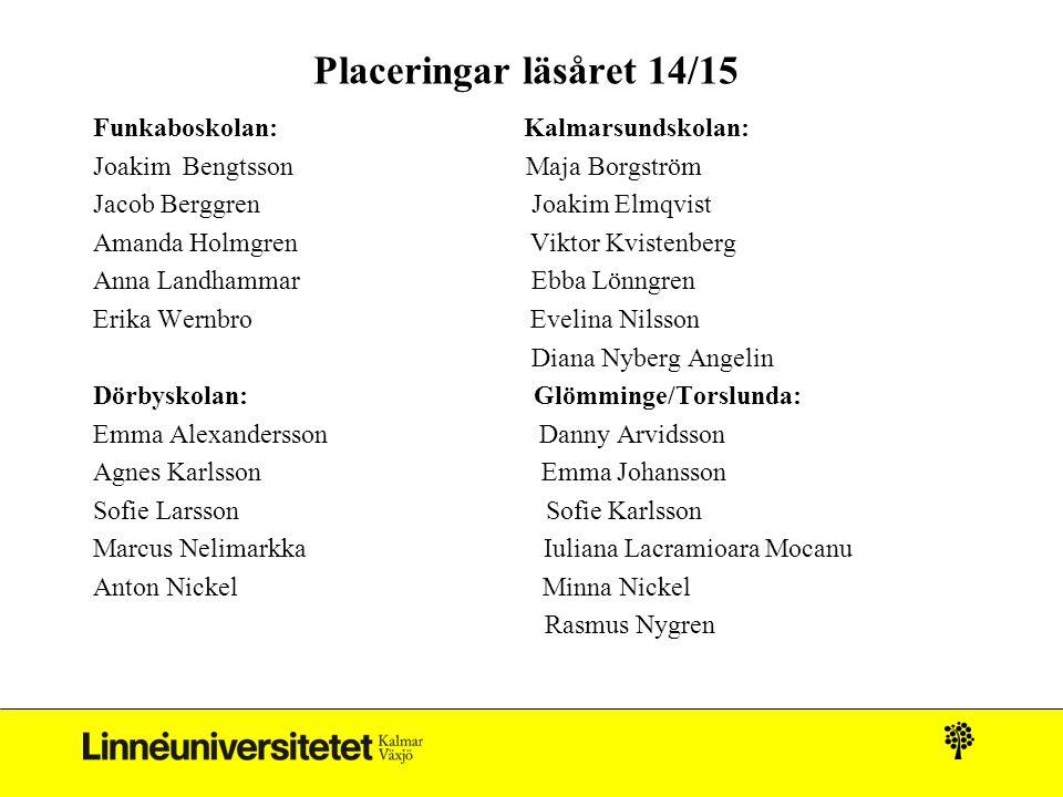 Placeringar läsåret 14/15 Funkaboskolan: Kalmarsundskolan: Joakim Bengtsson Maja Borgström Jacob Berggren Joakim Elmqvist Amanda Holmgren Viktor Kvist