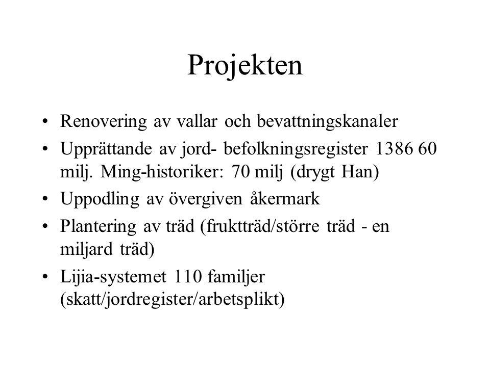 Projekten Renovering av vallar och bevattningskanaler Upprättande av jord- befolkningsregister 1386 60 milj. Ming-historiker: 70 milj (drygt Han) Uppo