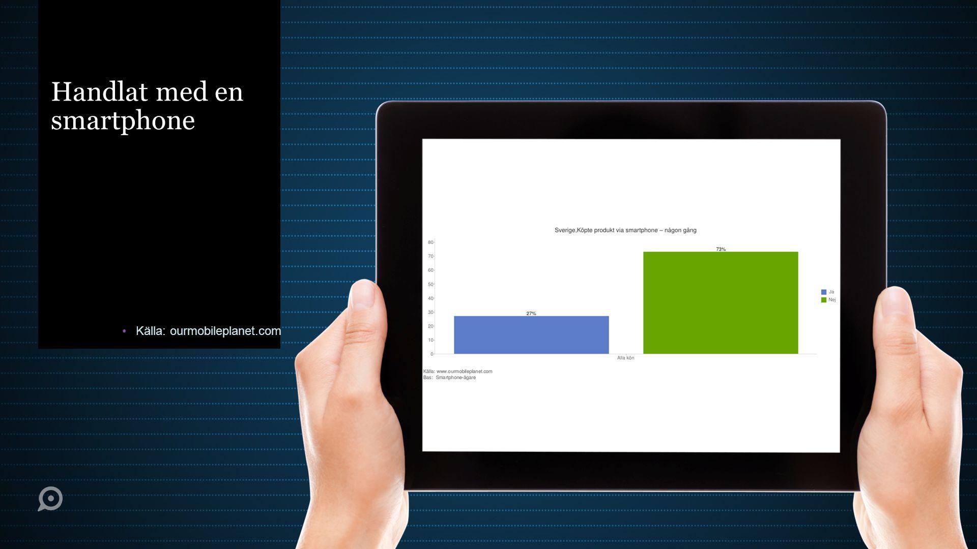Trend mobila OS Källa: ourmobileplanet.com