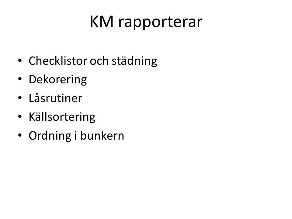 KM rapporterar Checklistor och städning Dekorering Låsrutiner Källsortering Ordning i bunkern