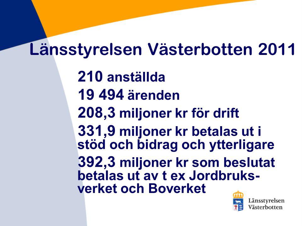 Länsstyrelsen Västerbotten 2011 210 anställda 19 494 ärenden 208,3 miljoner kr för drift 331,9 miljoner kr betalas ut i stöd och bidrag och ytterligar