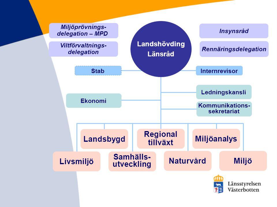 2009Del av det regionalpolitiska bidraget och kommunikationsplaneringen går till nybildade Region Västerbotten 2010Sociala tillsyn överförs till Socialstyrelsen 2010Körkort och yrkestrafik överförs till nybildade Transportstyrelsen 2012Små ärendegrupper samlas på 7 länsstyrelser.