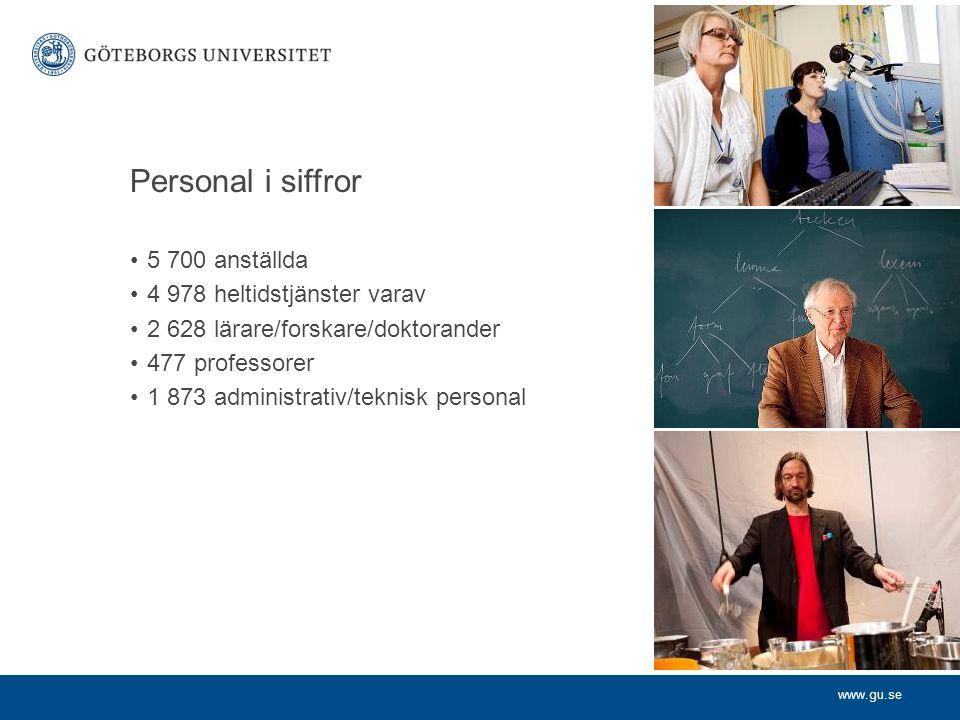 www.gu.se Pågående utveckling Red 10 – utvärdering av universitetets forskning Blue 11 – översyn av utbildningsprogram Forsknings och utbildningsstrategier 2009 – 2012 (FUS) Plan för 2011 – 2012 Långsiktig strategi: Vision 2020.