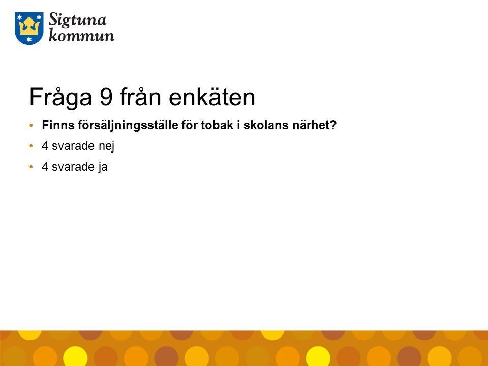 Fråga 9 från enkäten Finns försäljningsställe för tobak i skolans närhet? 4 svarade nej 4 svarade ja
