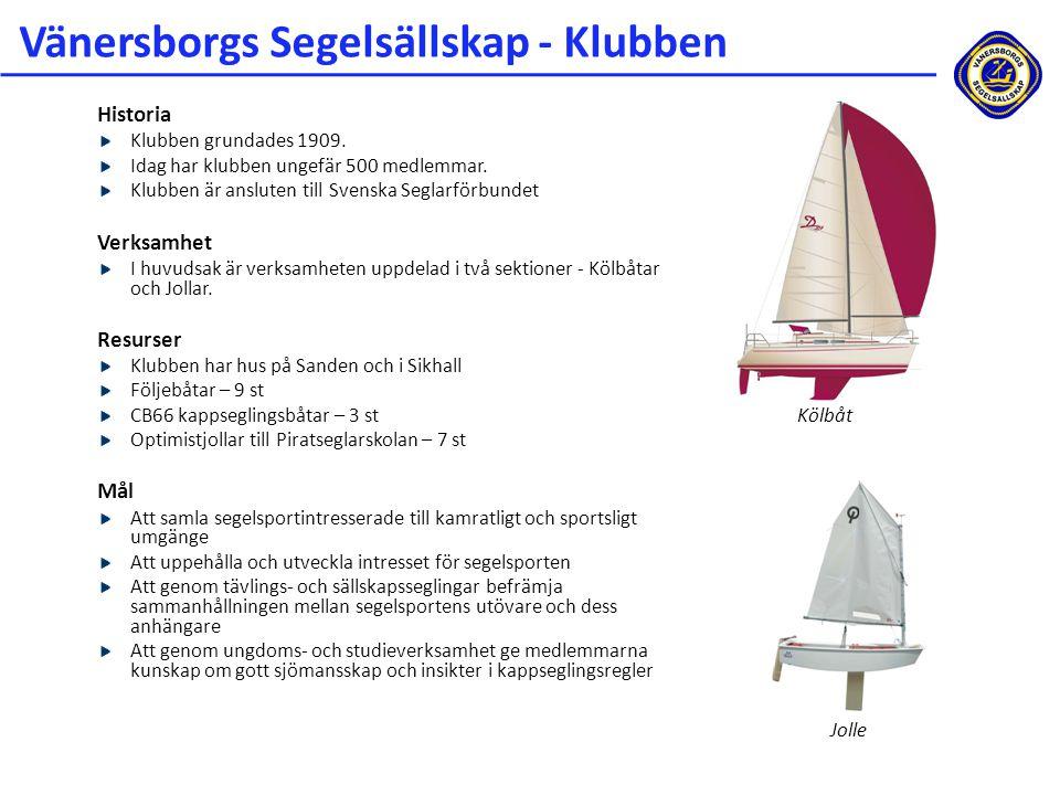 Vänersborgs Segelsällskap - Klubben Historia Klubben grundades 1909. Idag har klubben ungefär 500 medlemmar. Klubben är ansluten till Svenska Seglarfö