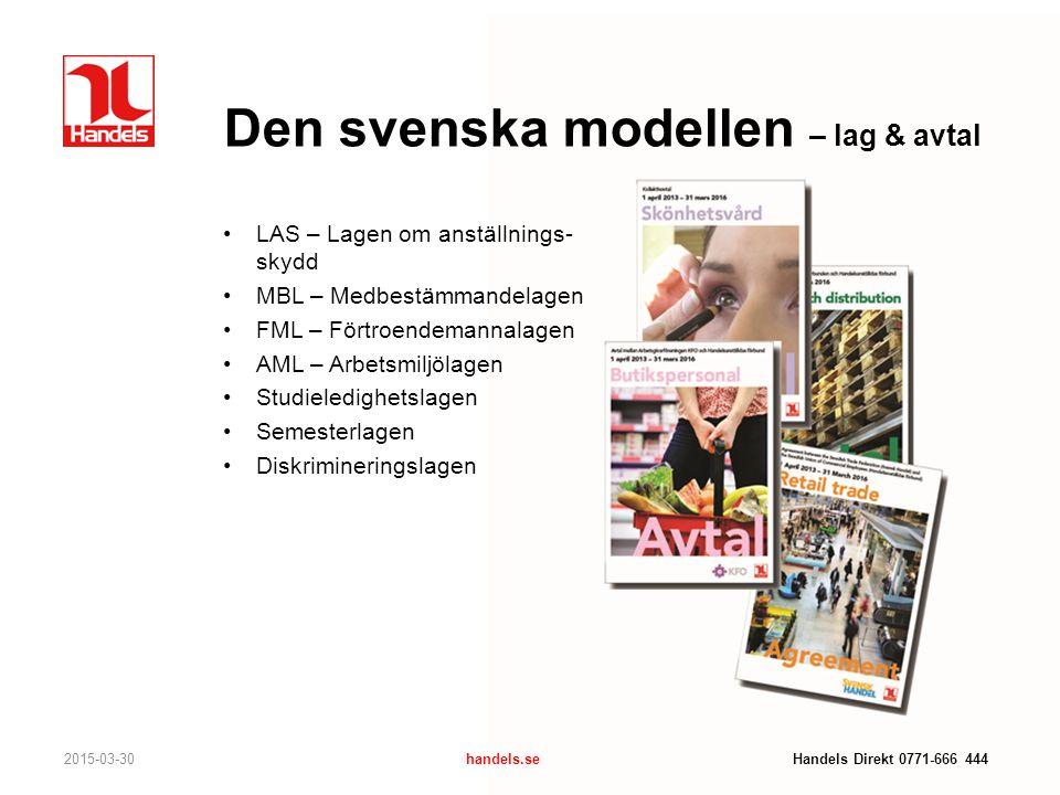 Den svenska modellen – lag & avtal 2015-03-30handels.se Handels Direkt 0771-666 444 LAS – Lagen om anställnings- skydd MBL – Medbestämmandelagen FML –