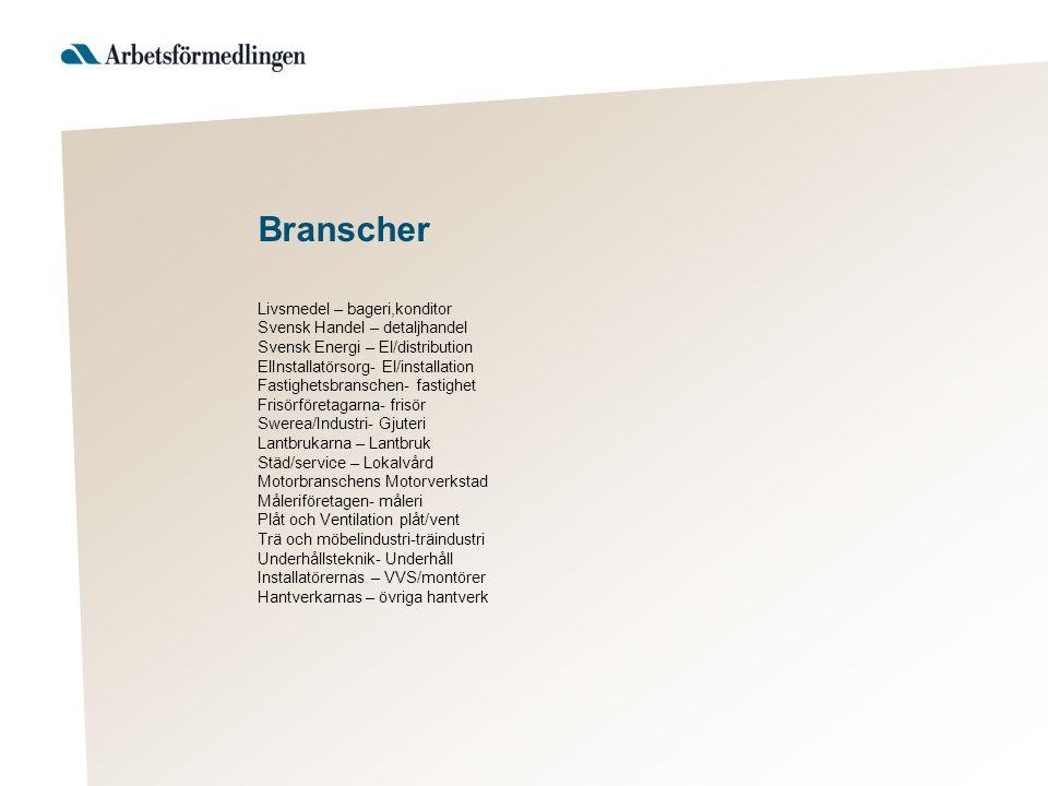 Branscher Livsmedel – bageri,konditor Svensk Handel – detaljhandel Svensk Energi – El/distribution ElInstallatörsorg- El/installation Fastighetsbransc