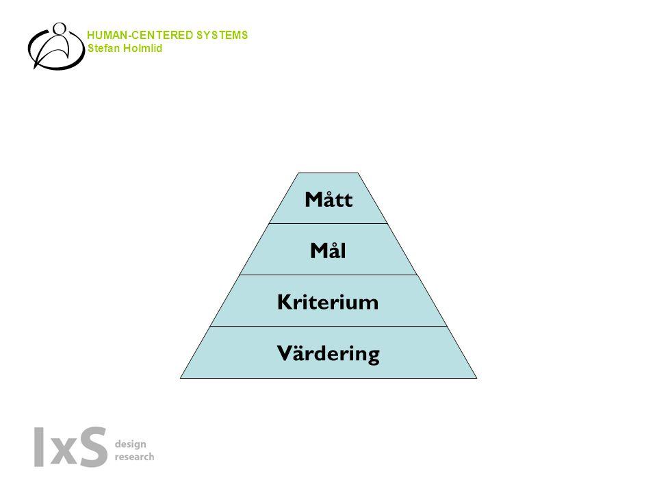 HUMAN-CENTERED SYSTEMS Stefan Holmlid Mått Mål Kriterium Värdering