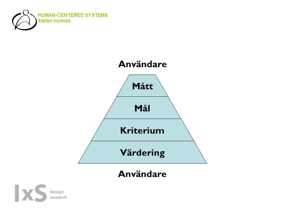 HUMAN-CENTERED SYSTEMS Stefan Holmlid Användare