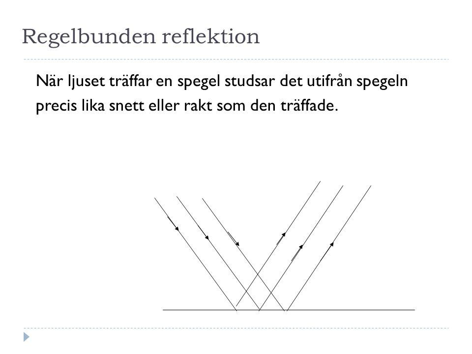 Regelbunden reflektion När ljuset träffar en spegel studsar det utifrån spegeln precis lika snett eller rakt som den träffade.