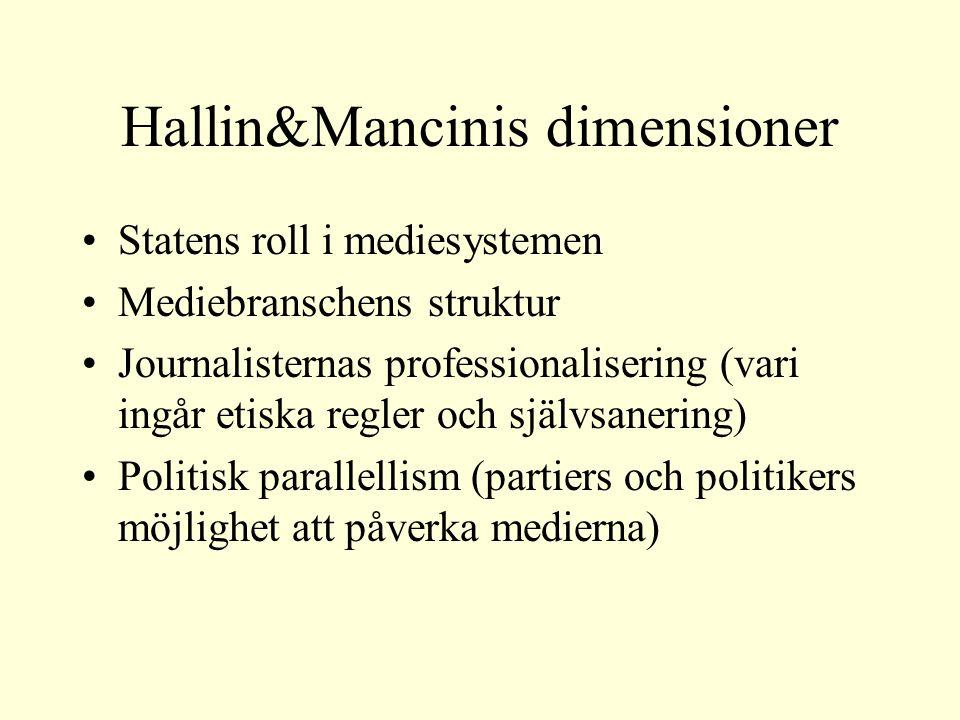 Hallin&Mancinis dimensioner Statens roll i mediesystemen Mediebranschens struktur Journalisternas professionalisering (vari ingår etiska regler och självsanering) Politisk parallellism (partiers och politikers möjlighet att påverka medierna)