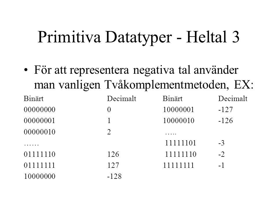 Primitiva Datatyper - Heltal 3 För att representera negativa tal använder man vanligen Tvåkomplementmetoden, EX: BinärtDecimalt 000000000 10000001-127 00000001110000010-126 000000102 …..